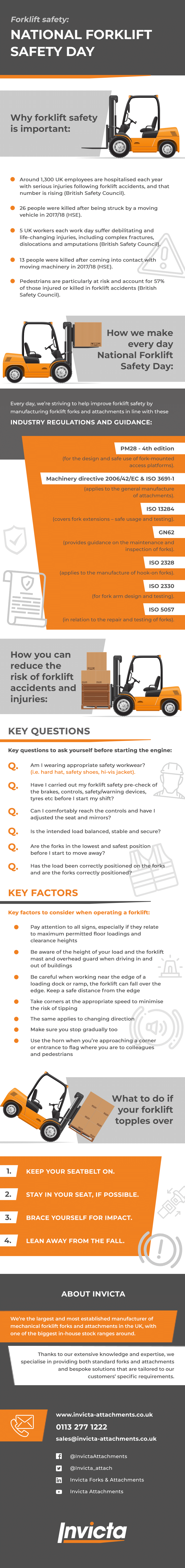 Invicta-Infographic-Forklift-Safety