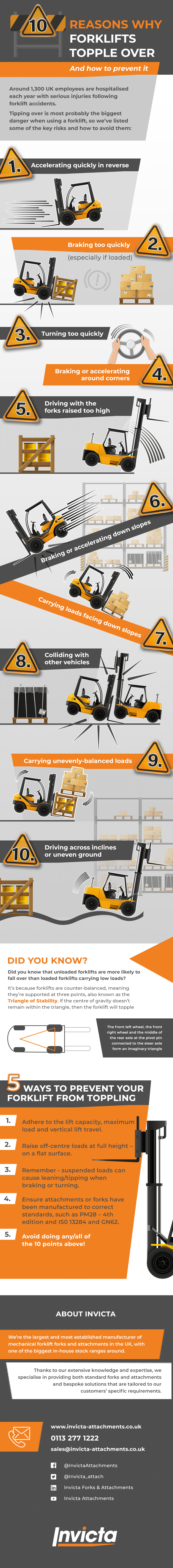 Invicta-10-reasons-why-forklifts-tip-over
